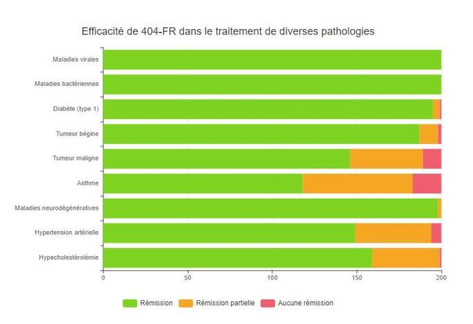 Pathologies404.JPG