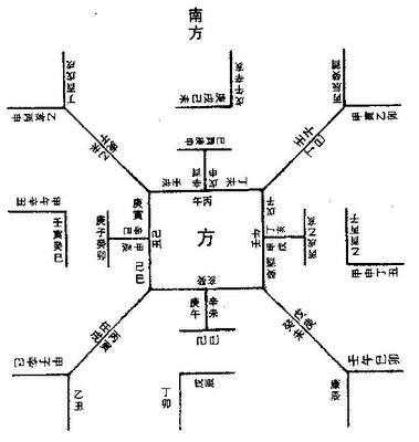 liubo_diagram.jpg