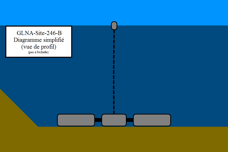 Site246_SideView_FR.png